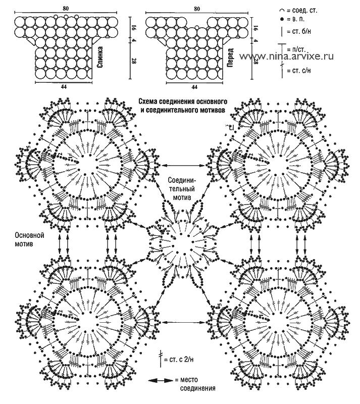 Вязаные узоры крючком со схемами из мотивов