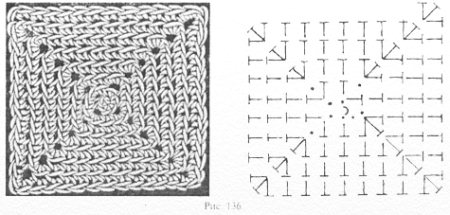 Вязание квадрата крючком столбиками без накида крючком